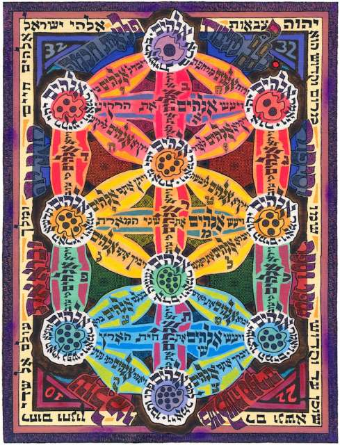 Colorful portrayal of 32 Paths of Creation