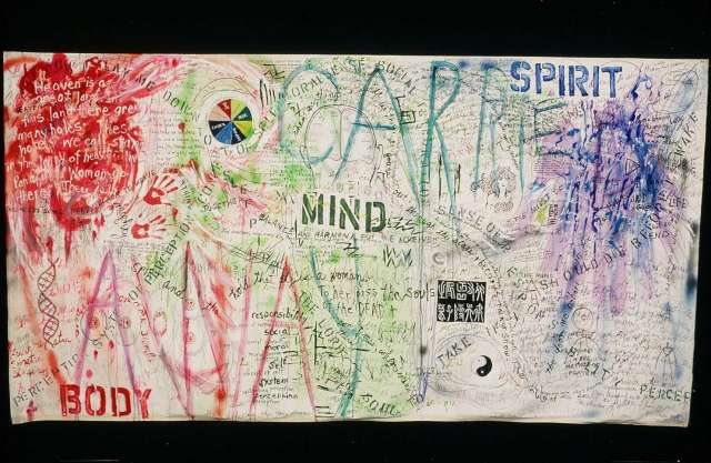 Mixed media, multi-colored image with words and phrases written throughout. Body, Mind, and Spirit written the biggest and boldest.